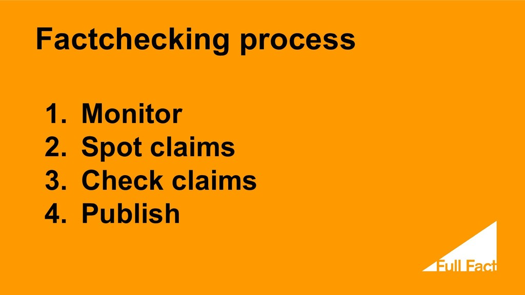 1. Monitor 2. Spot claims 3. Check claims 4. Pu...