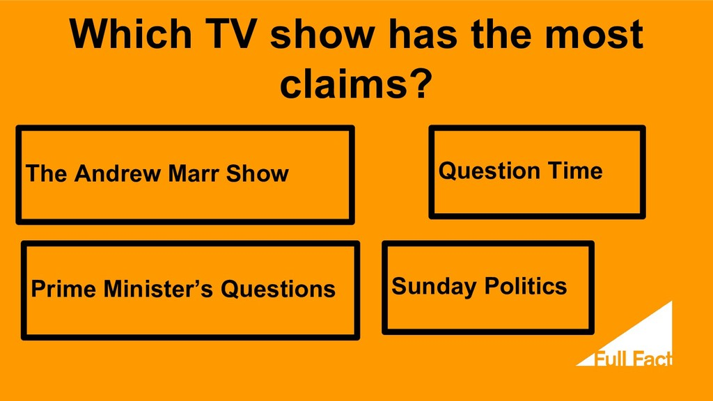 Which TV show has the most claims? Prime Minist...