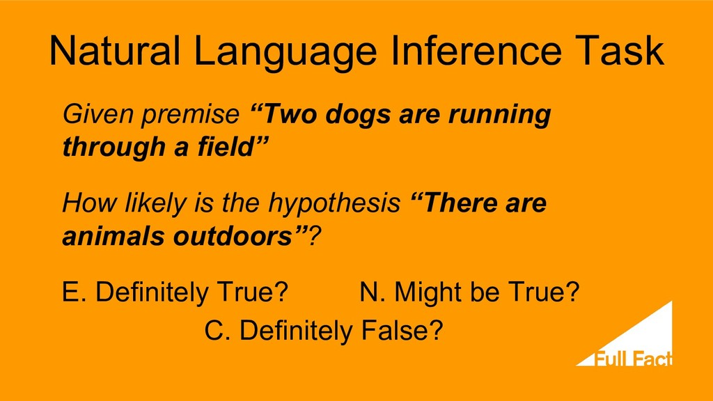 "Natural Language Inference Task Given premise ""..."