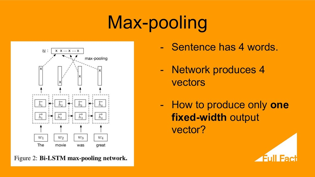 Max-pooling - Sentence has 4 words. - Network p...