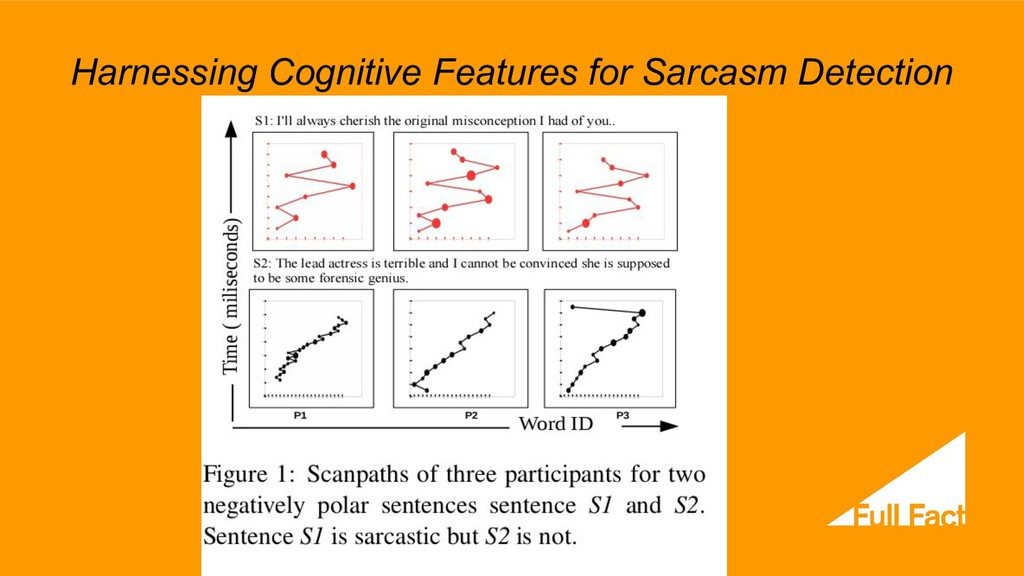Harnessing Cognitive Features for Sarcasm Detec...