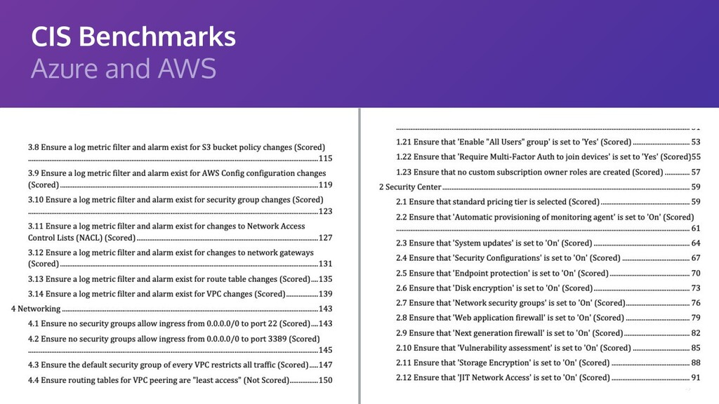 CIS Benchmarks Azure and AWS