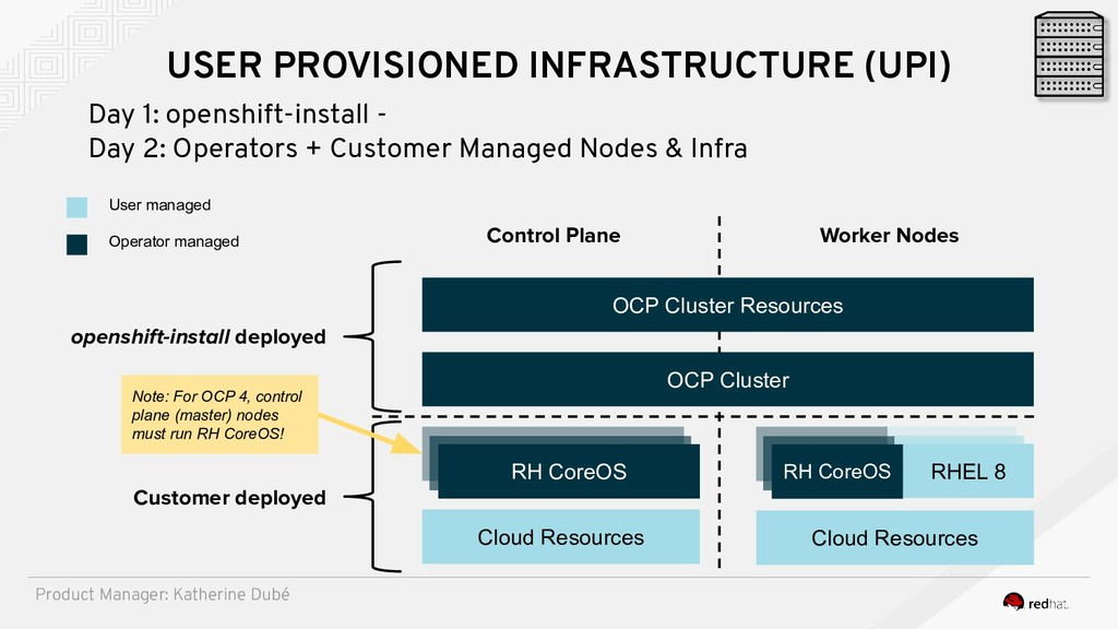USER PROVISIONED INFRASTRUCTURE (UPI) Day 1: op...