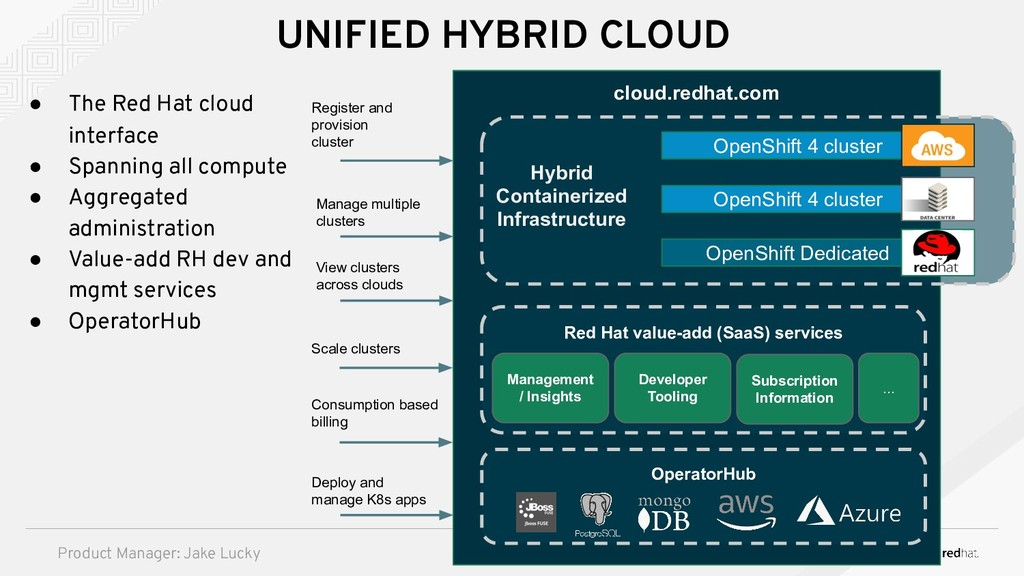 cloud.redhat.com OpenShift 4 cluster OpenShift ...