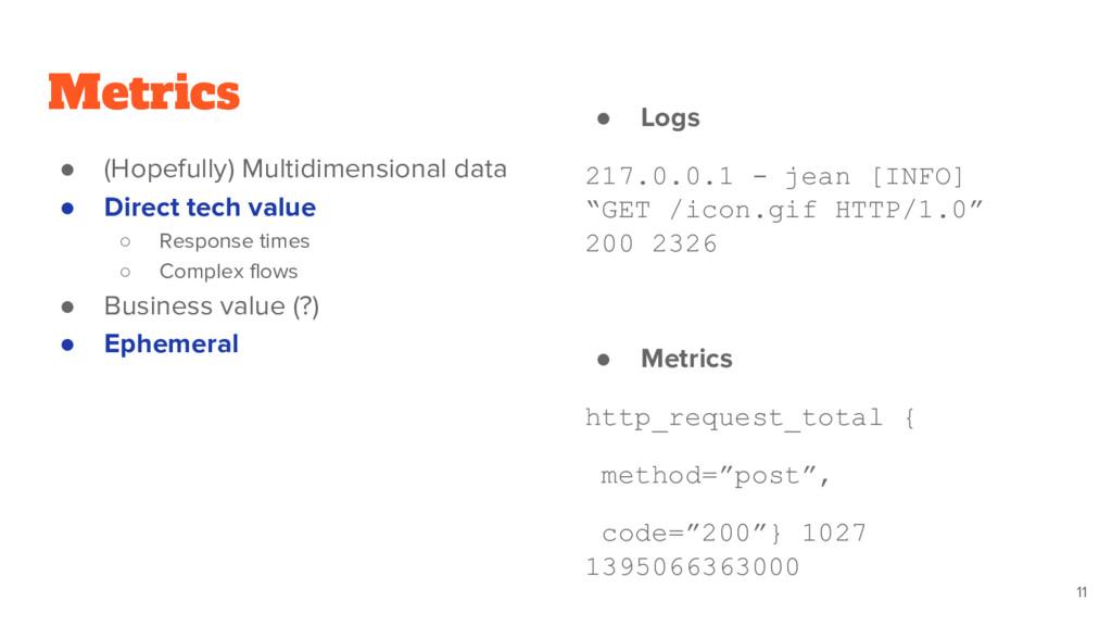 Metrics ● (Hopefully) Multidimensional data ● D...
