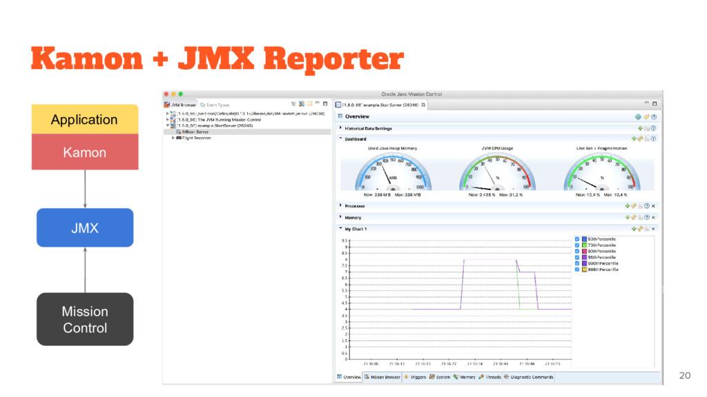 Kamon + JMX Reporter JMX Mission Control Applic...