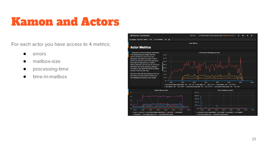 Kamon and Actors For each actor you have access...