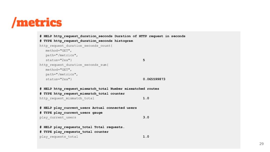 /metrics # HELP http_request_duration_seconds D...