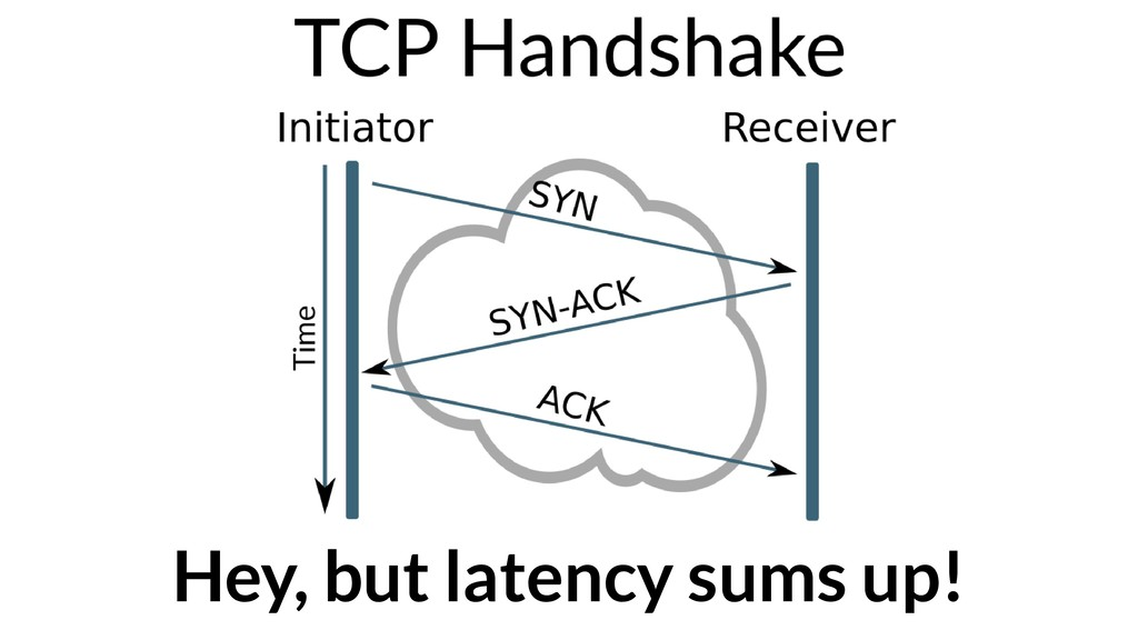 Hey, but latency sums up!