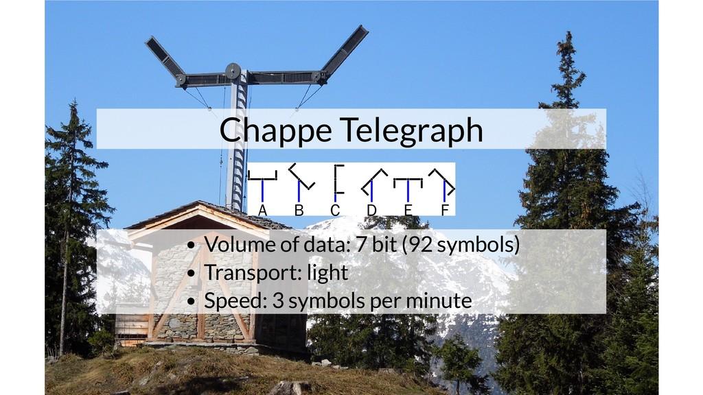 Chappe Telegraph A B C D E F Volume of data: 7 ...