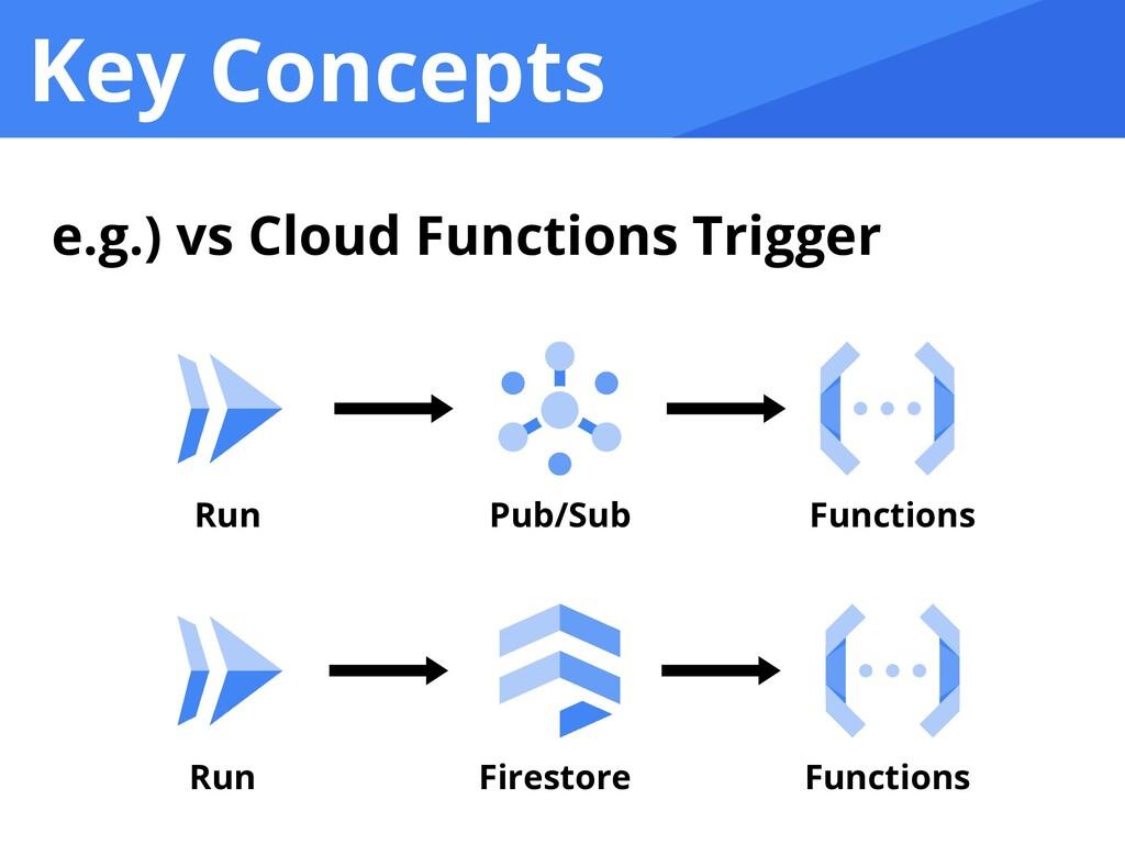Key Concepts Run e.g.) vs Cloud Functions Trigg...
