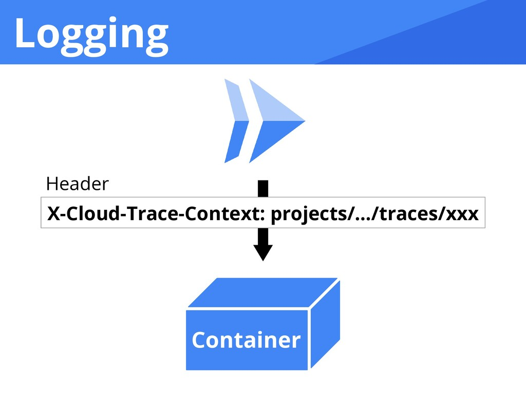 Logging Container X-Cloud-Trace-Context: projec...