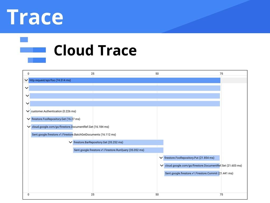 Trace Cloud Trace