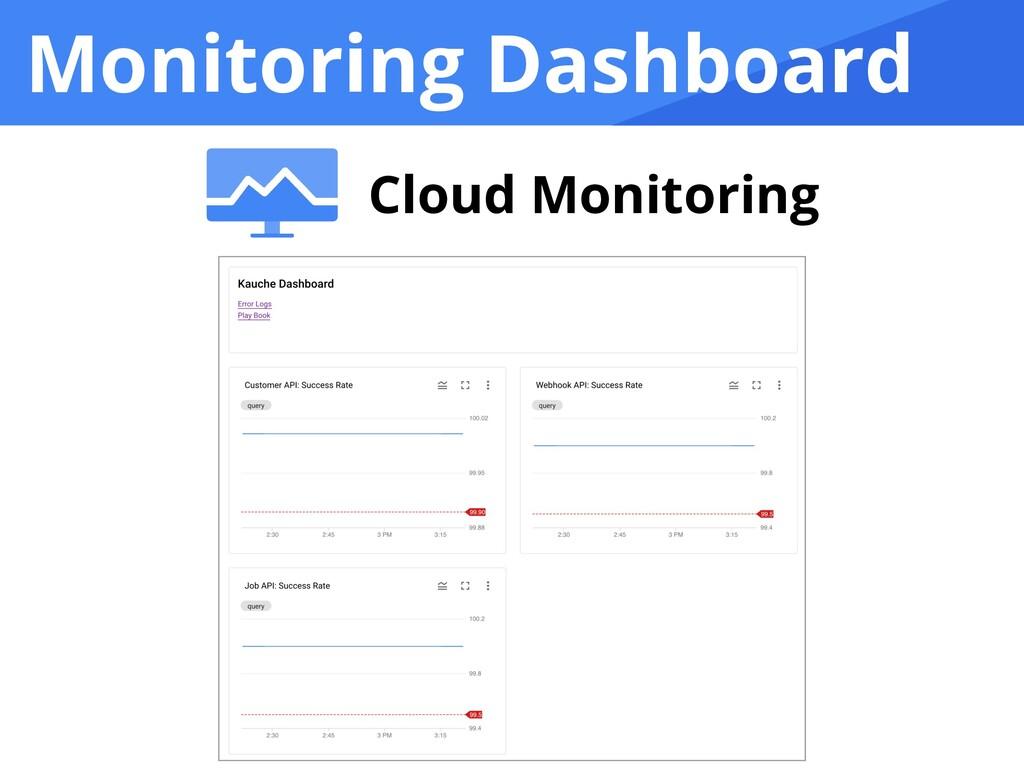 Monitoring Dashboard Cloud Monitoring