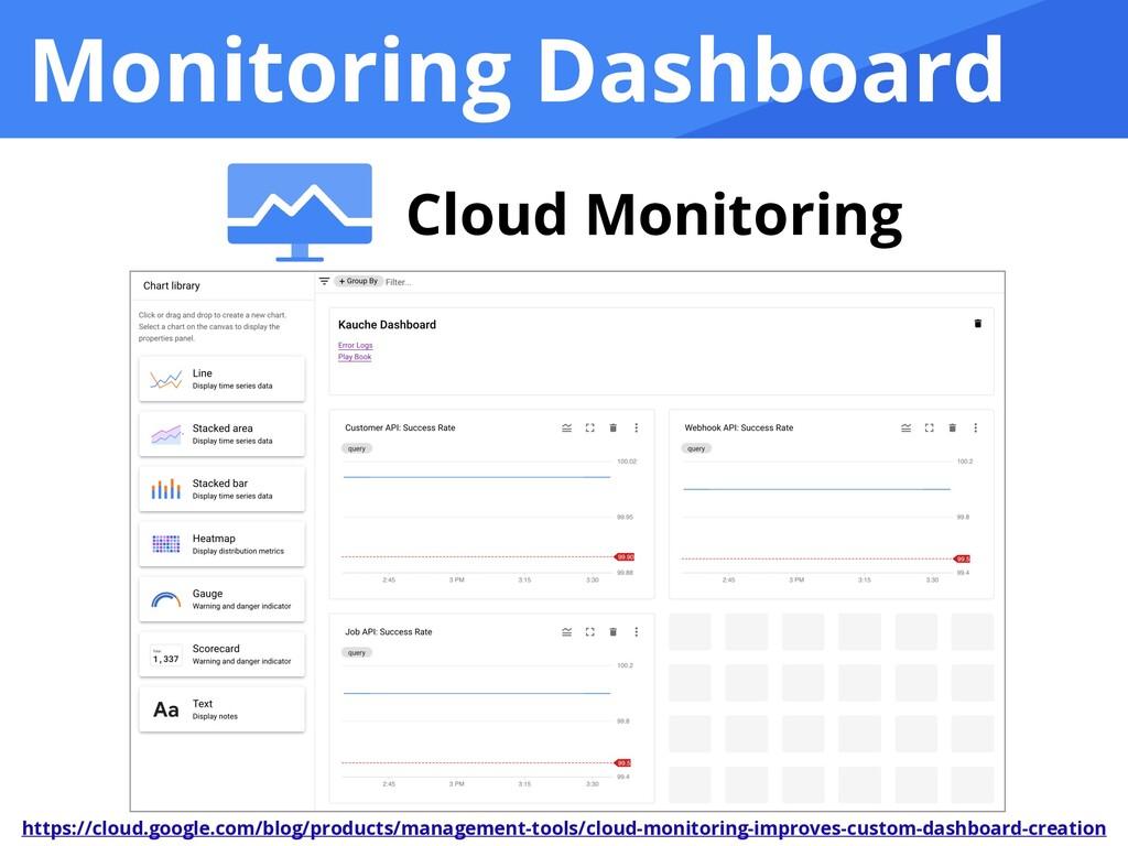 Monitoring Dashboard Cloud Monitoring https://c...