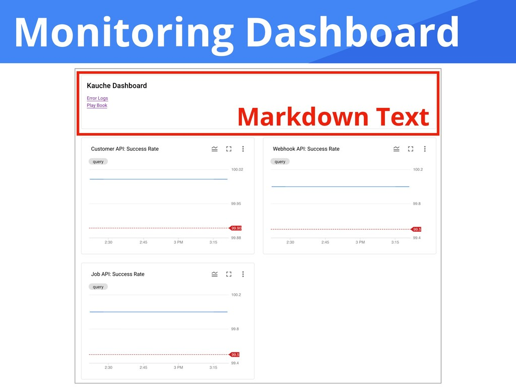 Monitoring Dashboard Markdown Text
