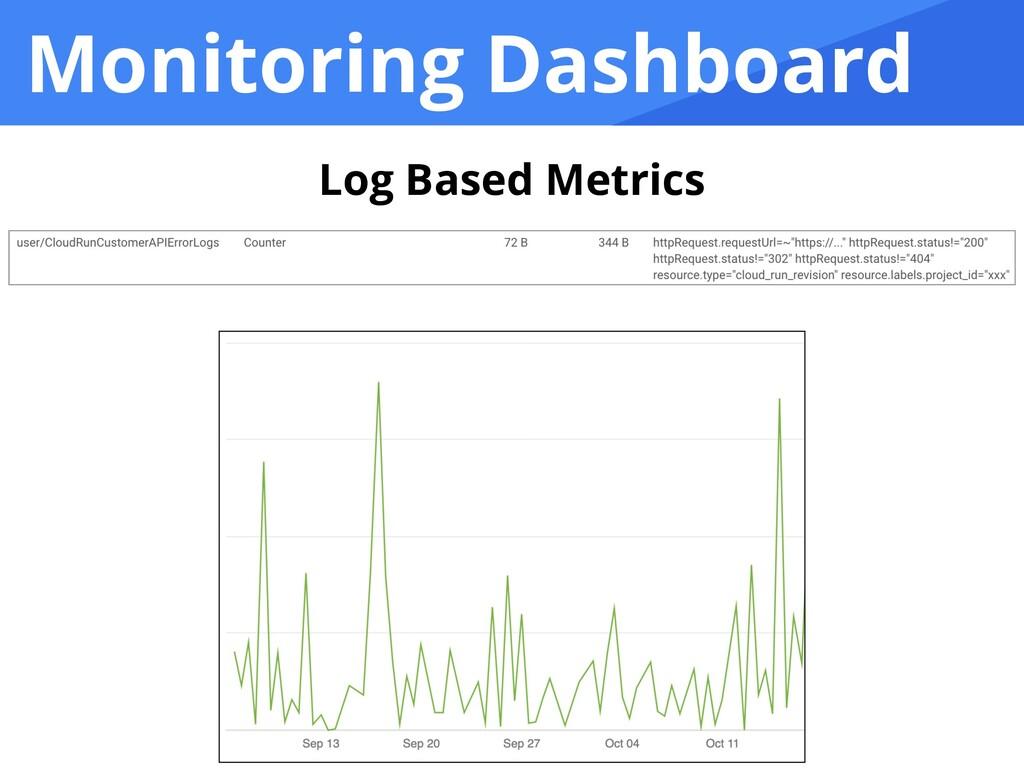 Monitoring Dashboard Log Based Metrics