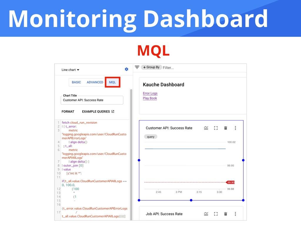 Monitoring Dashboard MQL