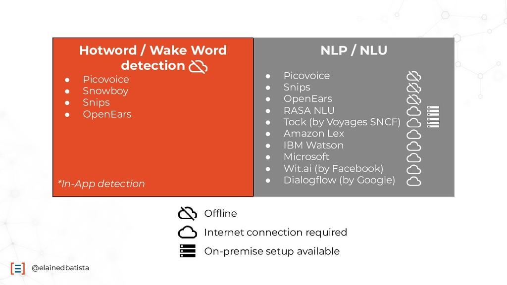@elainedbatista Hotword / Wake Word detection ●...