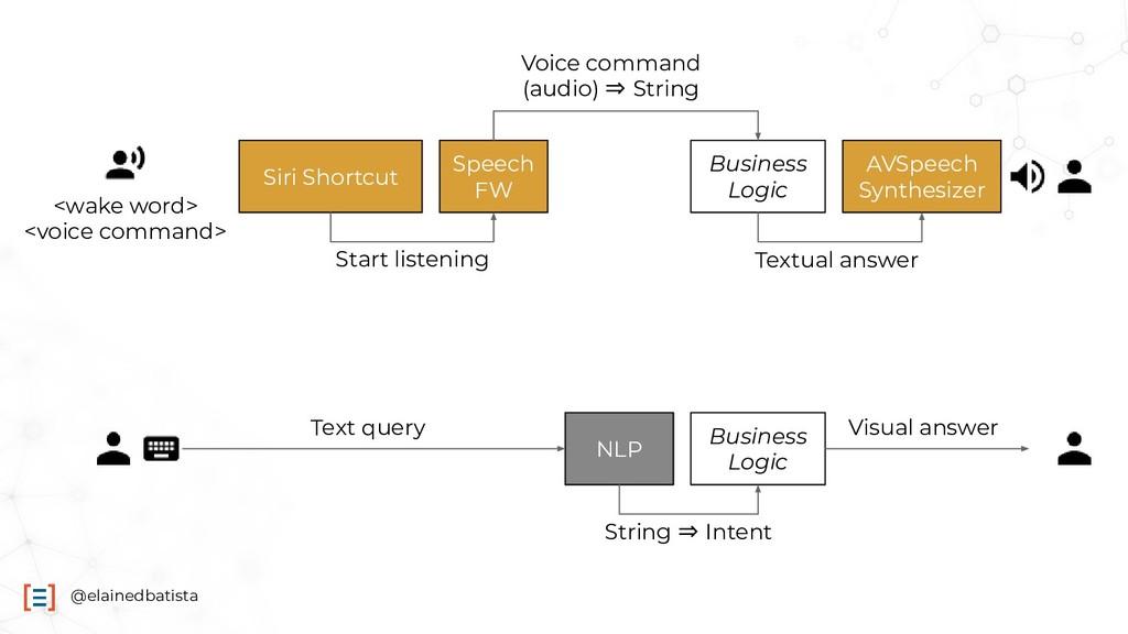 @elainedbatista NLP Business Logic String ⇒ Int...