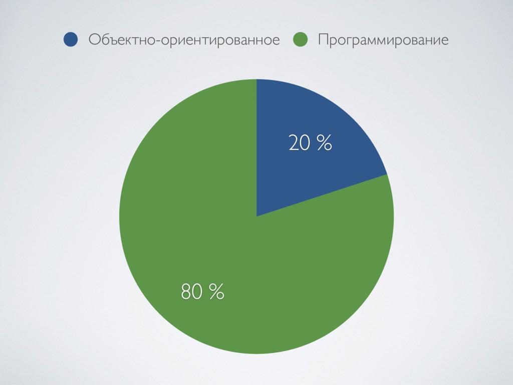 80 % 20 % Объектно-ориентированное Программиров...