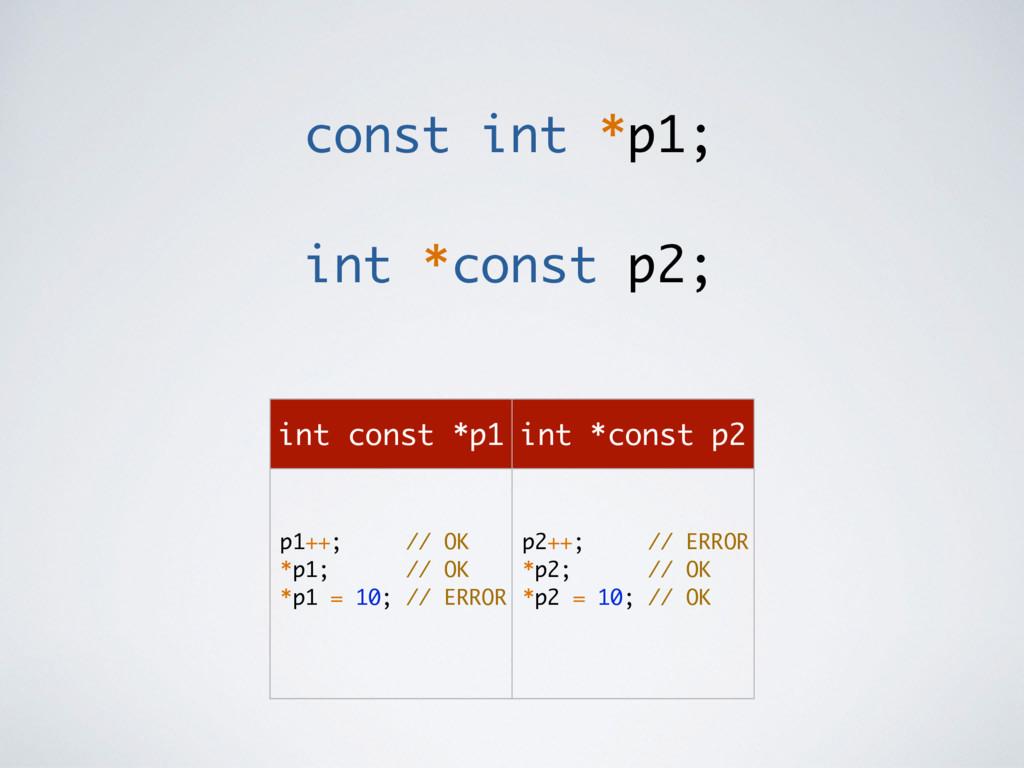 const int *p1; int *const p2; int const *p1 int...