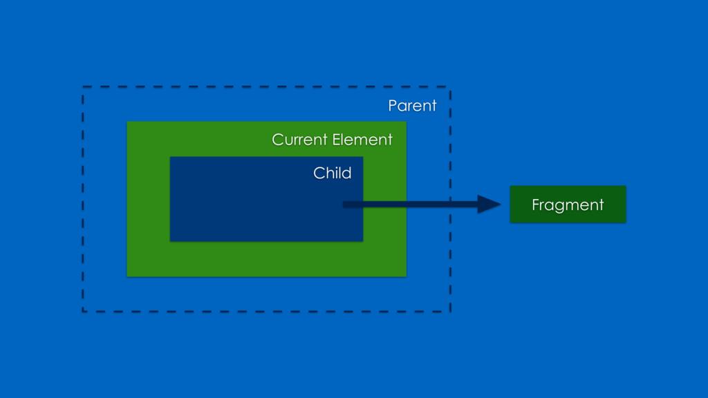 Parent Current Element Child Fragment