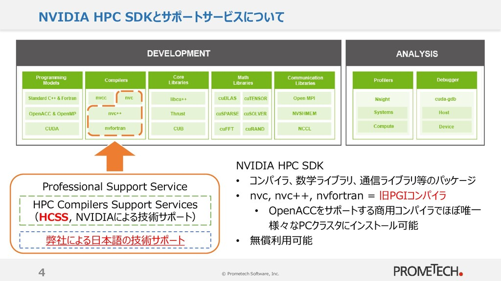 © Prometech Software, Inc. NVIDIA HPC SDKとサポートサ...