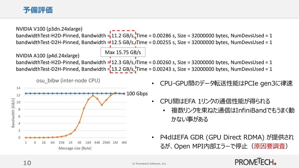 © Prometech Software, Inc. 予備評価 10 NVIDIA A100 ...