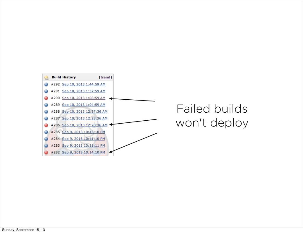 Failed builds won't deploy Sunday, September 15...