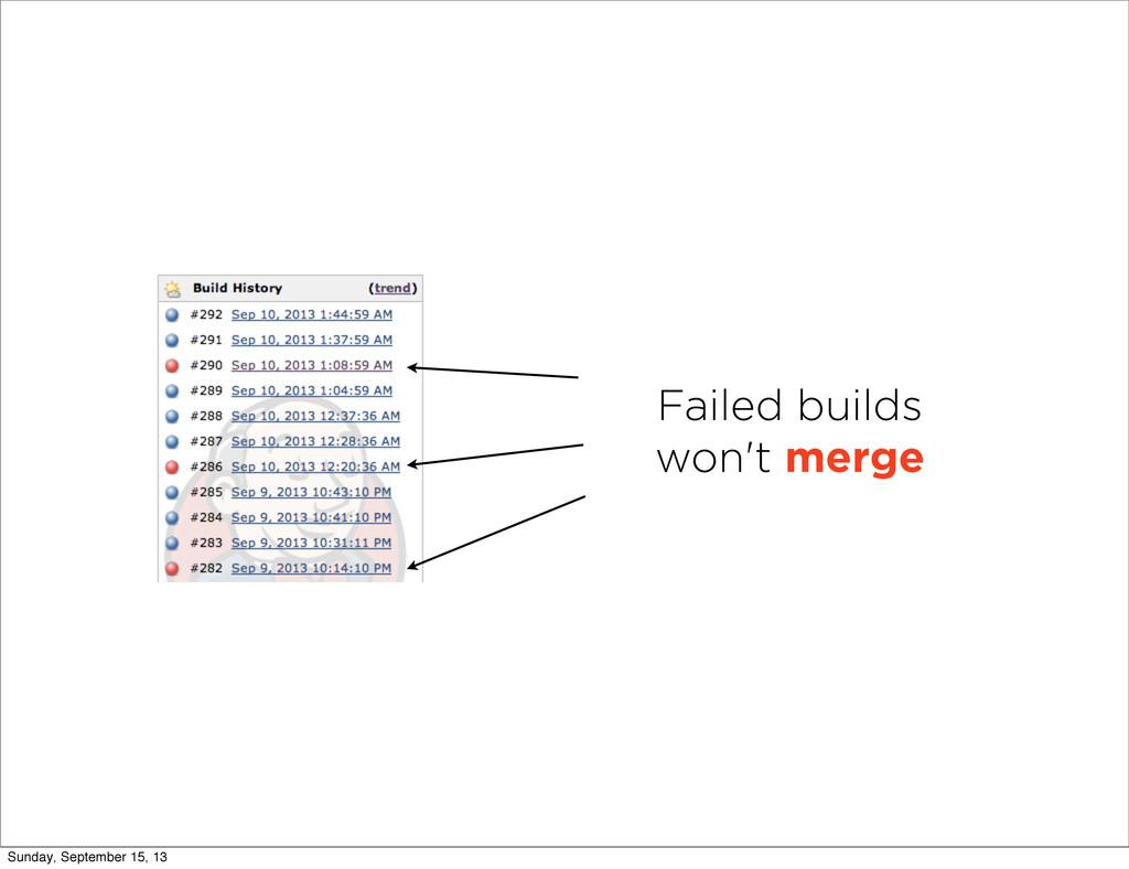 Failed builds won't merge Sunday, September 15,...