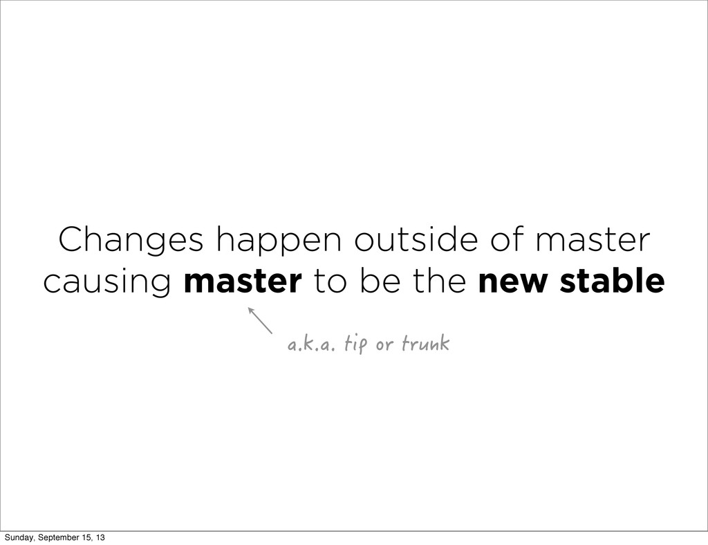 Changes happen outside of master causing master...
