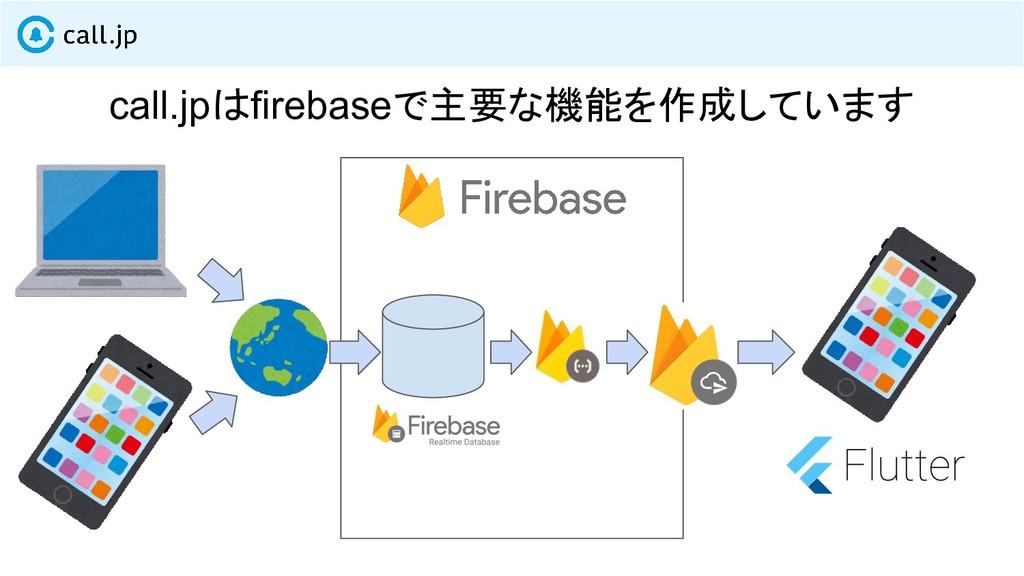 call.jpはfirebaseで主要な機能を作成しています