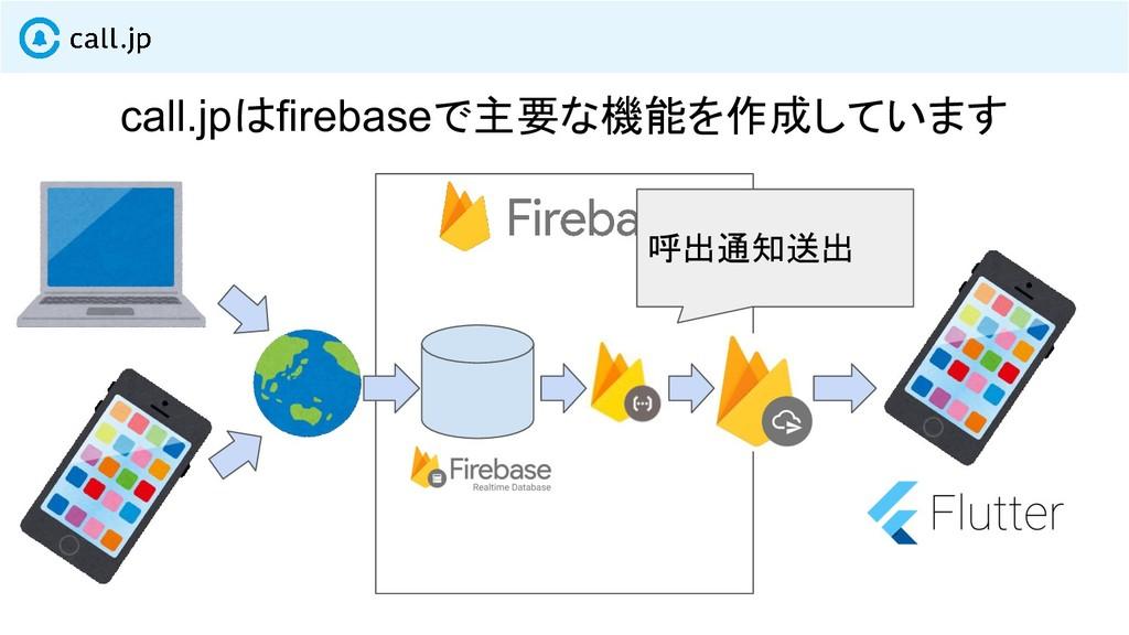 call.jpはfirebaseで主要な機能を作成しています 呼出通知送出