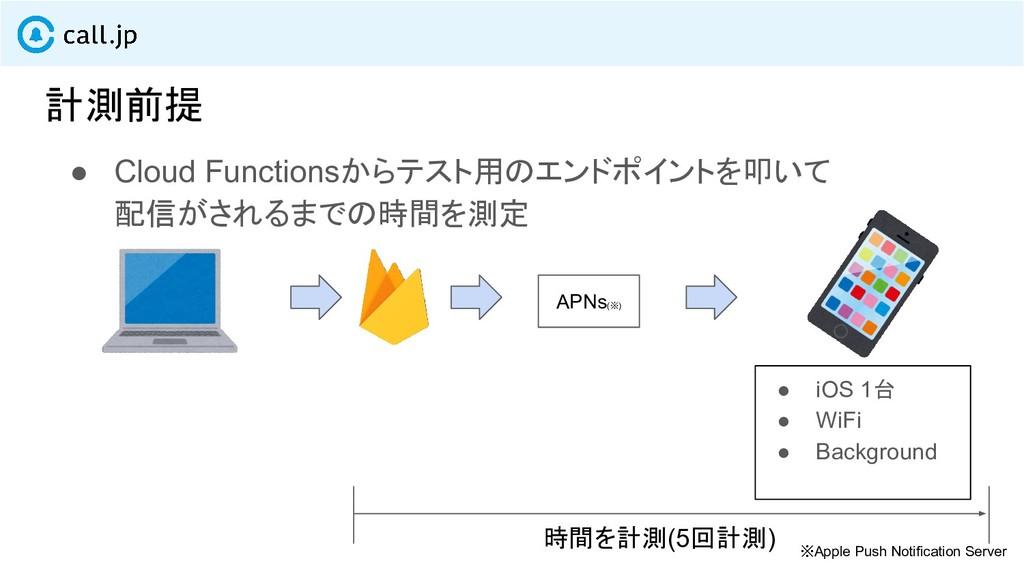 計測前提 ● Cloud Functionsからテスト用のエンドポイントを叩いて 配信がされる...