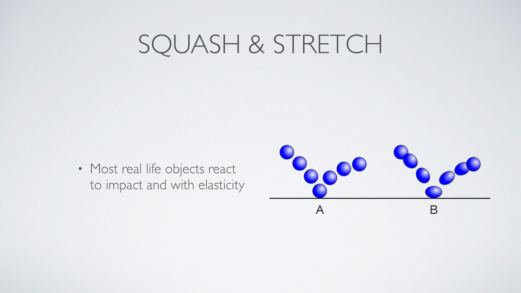 SQUASH & STRETCH • Most real life objects react...