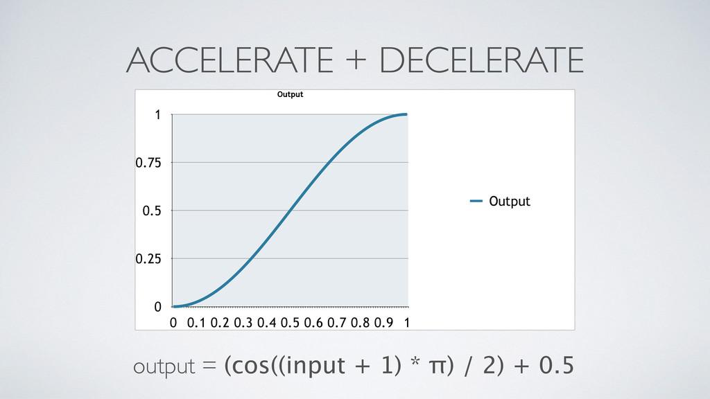 ACCELERATE + DECELERATE Output 0 0.25 0.5 0.75 ...