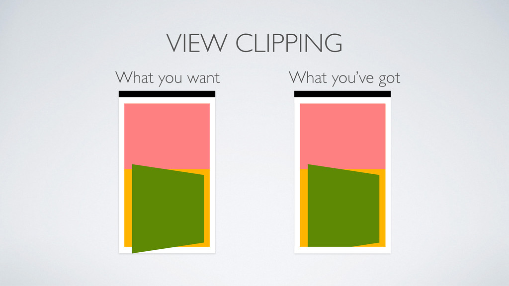 VIEW CLIPPING What you want What you've got