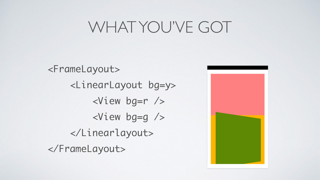 WHAT YOU'VE GOT <FrameLayout> <LinearLayout bg=...