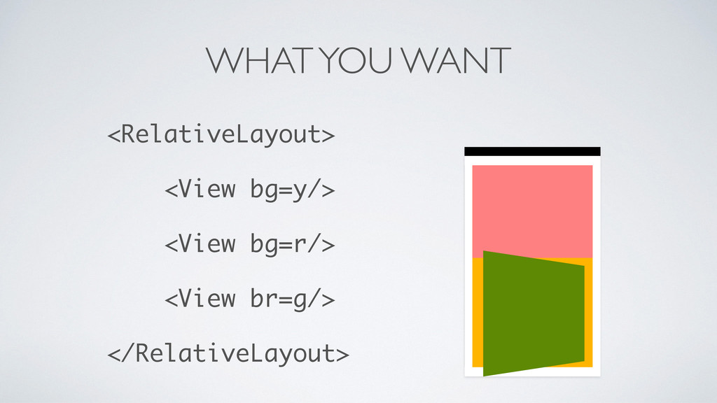 WHAT YOU WANT <RelativeLayout> <View bg=y/> <Vi...