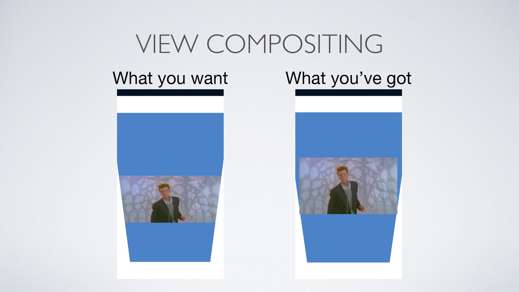 VIEW COMPOSITING What you want What you've got