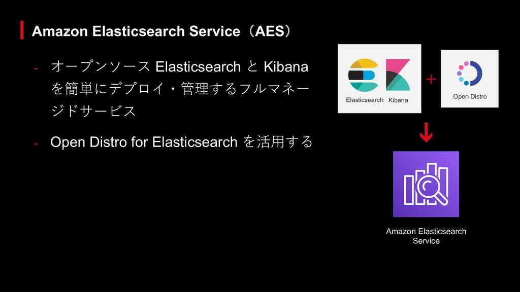 - オープンソース Elasticsearch と Kibana を簡単にデプロイ・管理するフ...