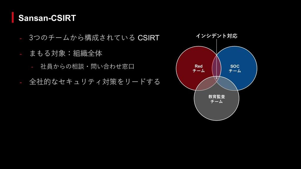 - 3つのチームから構成されている CSIRT - まもる対象:組織全体 - 社員からの相談・...