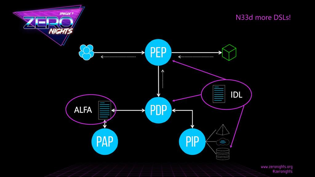 N33d more DSLs! ALFA IDL