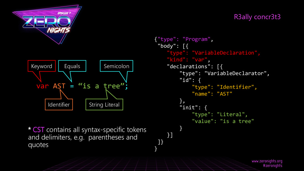 R3ally concr3t3 * CST contains all syntax-speci...