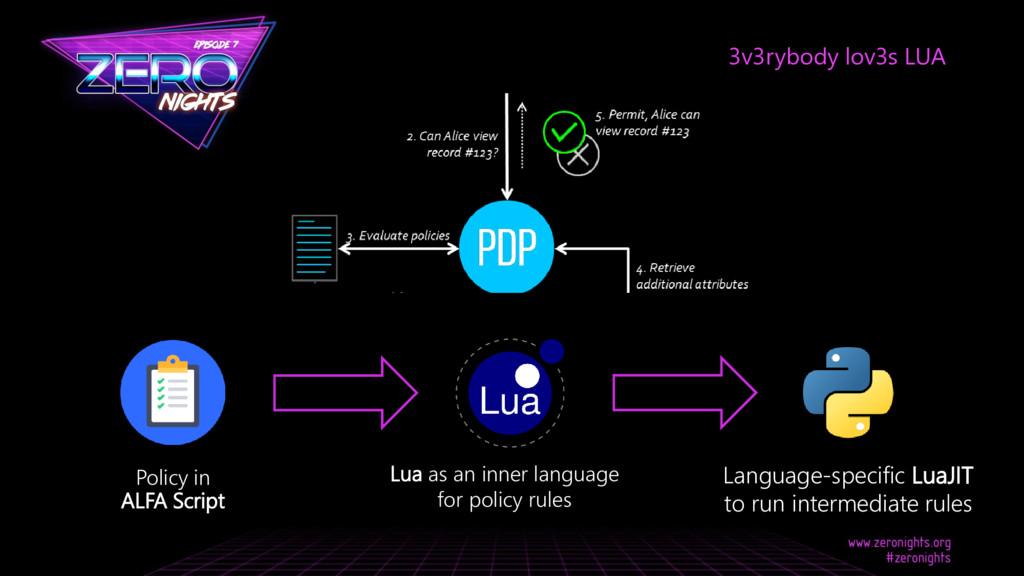3v3rybody lov3s LUA Policy in ALFA Script Lua a...