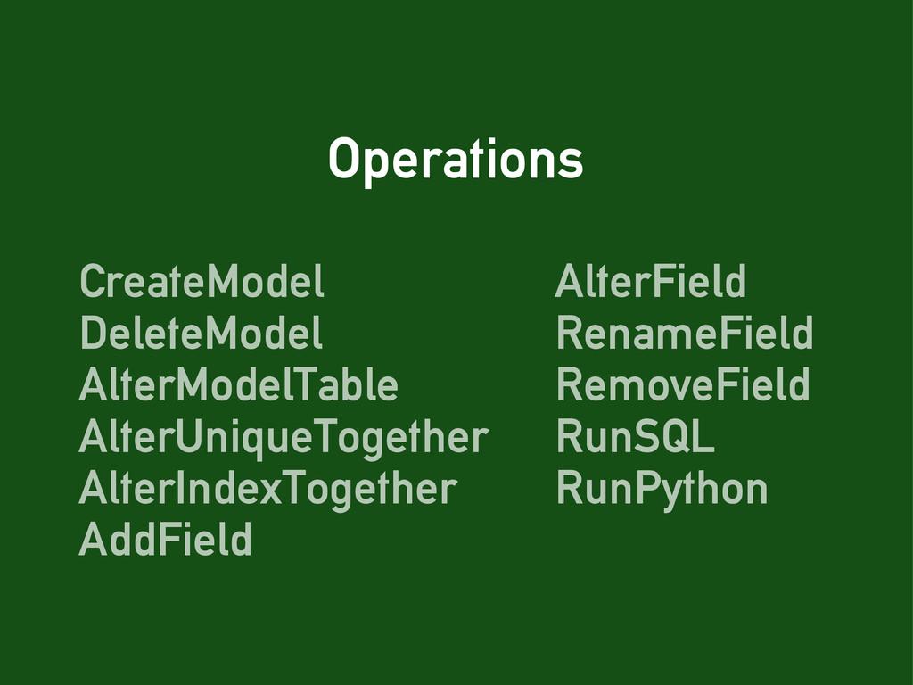 Operations CreateModel DeleteModel AlterModelTa...