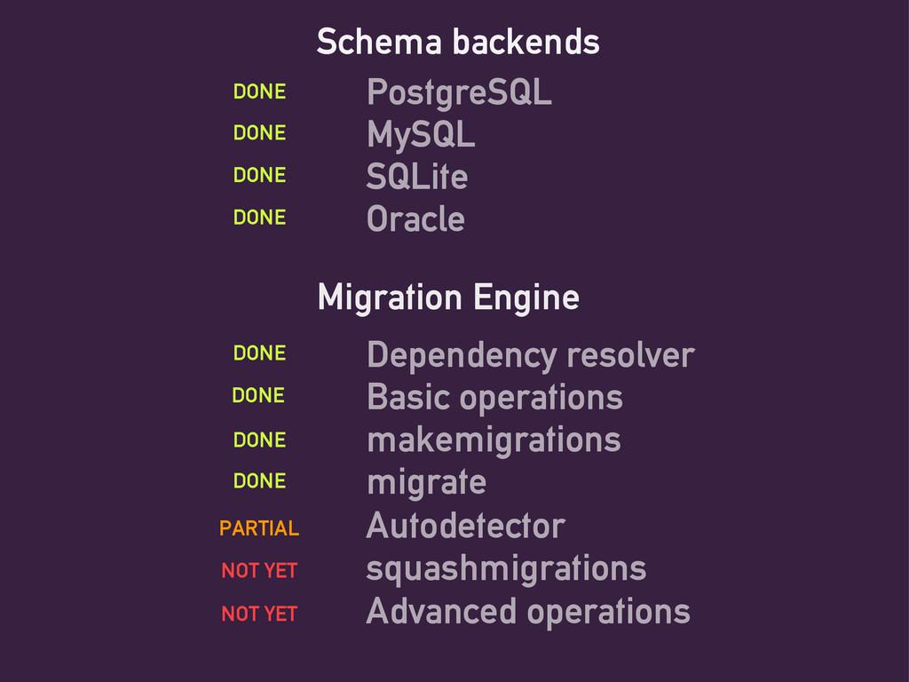 Schema backends PostgreSQL MySQL SQLite Oracle ...