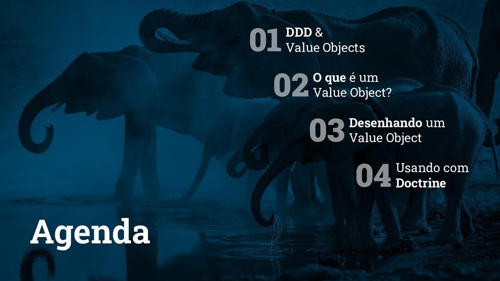 Agenda DDD & Value Objects O que é um Value Obj...