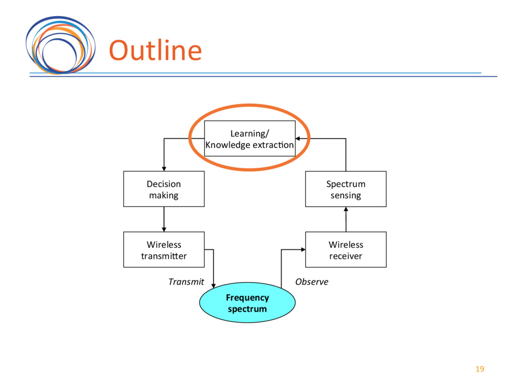Outline( 19( Learning/( Knowledge(extrac7on( Sp...